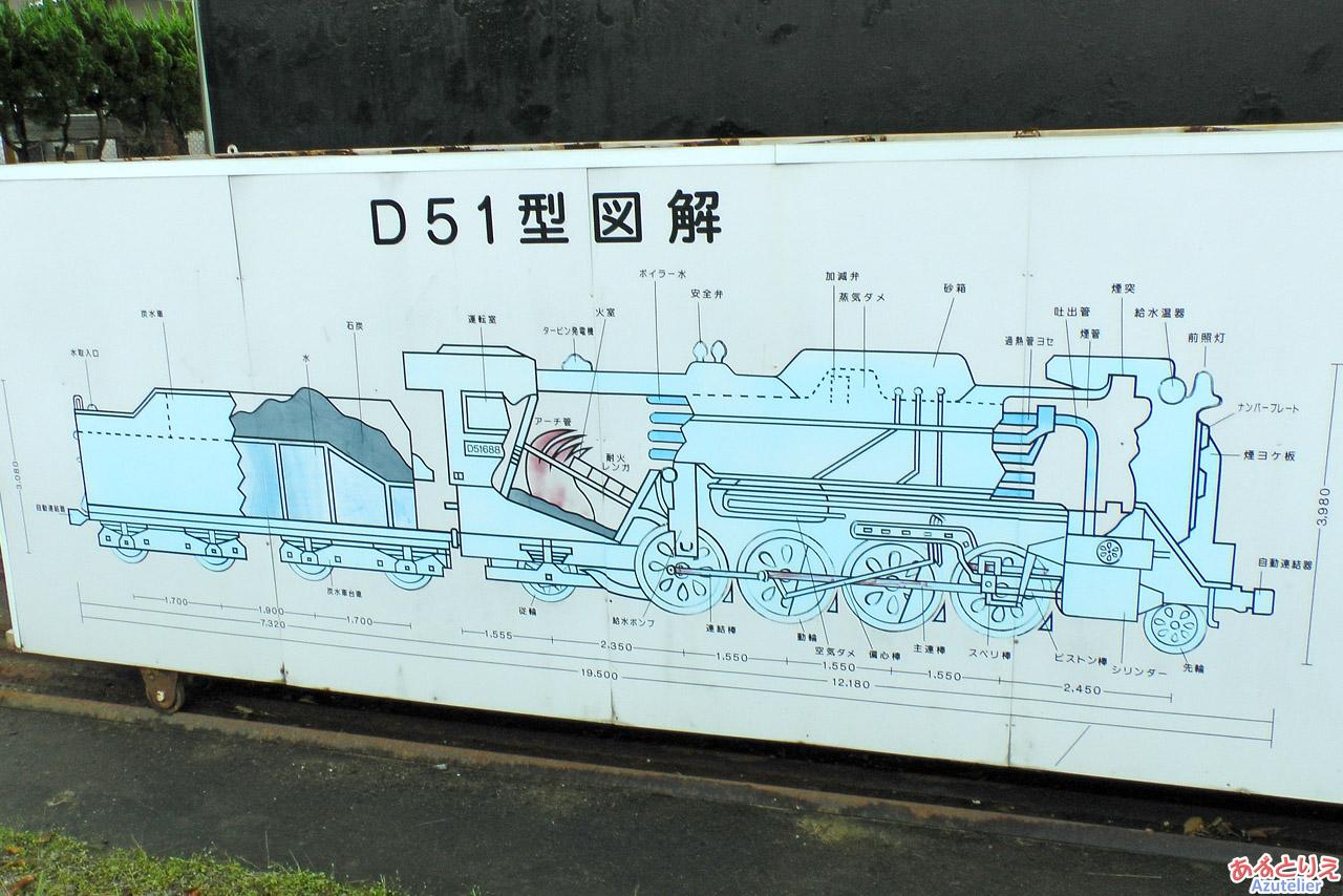 D51図解