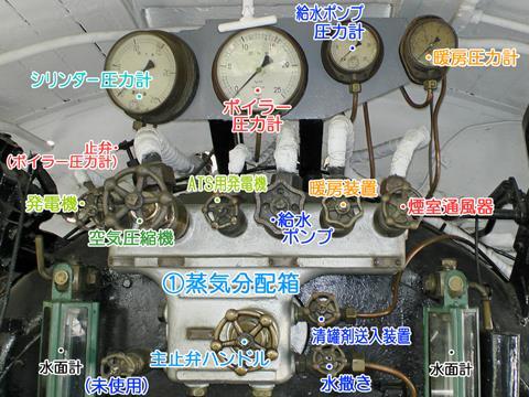 蒸気分配箱