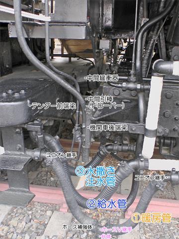 機関車と炭水車の連結部分
